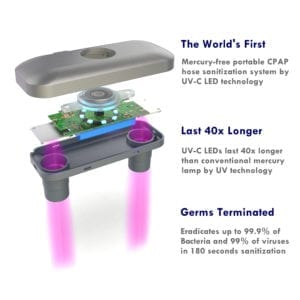 CLYN-portable-cpap-cleaner-sanitizer